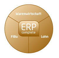 ERP-complete
